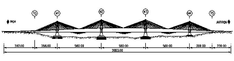 Περιγραφή της γέφυρας